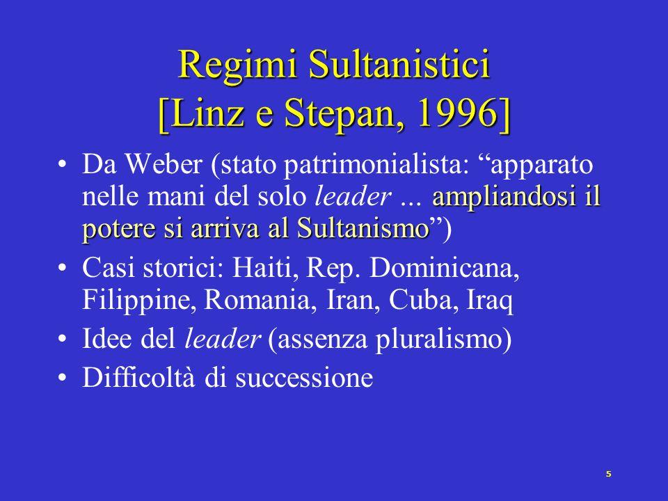 Regimi Sultanistici [Linz e Stepan, 1996]